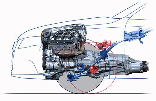 B8 A4 versus B7 A4 technical profile