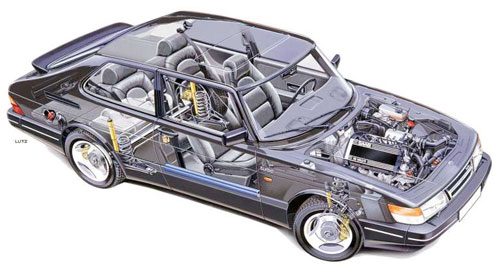 Saab 900 mechanical cutaway