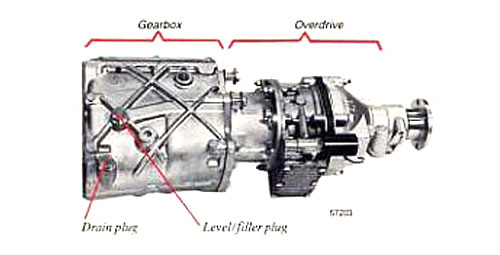 technical curiosities the laycock de normanville overdrive spannerhead rh spannerhead com 4 speed manual transmission overdrive manual transmission no overdrive