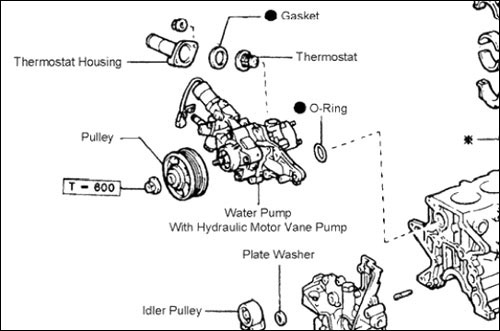 Hydro Hydraulic Drive Fan Motor Cooling Radiator 1JZ 1JZ-GTE 1JZGTE 1JZGTTE 1JZ-GTTE Parts Diagram Schematic Pump