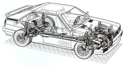 audi spannerhead rh spannerhead com 2007 Audi A4 Audi E-Tron