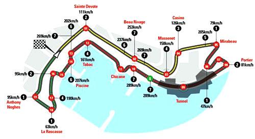 Carlo Monaco Monaco Monte Carlo f1 Formula
