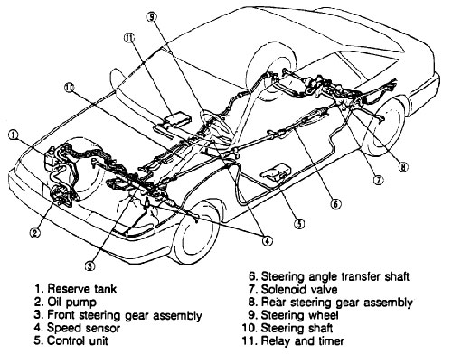 Mazda MX-6 MX6 4WS Four 4 Wheel Steering Diagram Schematic Drawing System