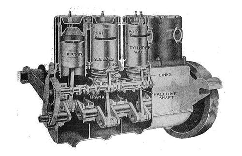 Knight Sleeve Valve Engine Motor