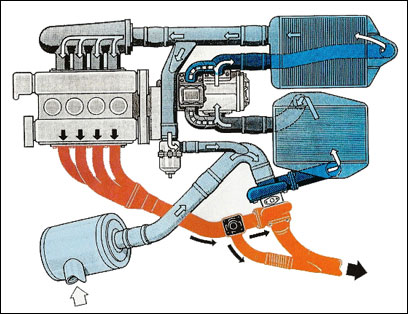 Lancia Delta S4 Rally Engine Motor Twincharging Turbocharged Supercharged Diagram Drawing Schematic Layout