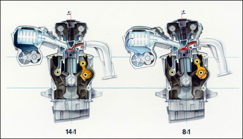 Saab Variable Compression Engine Motor SVC
